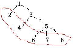 【問10】木構造を表現する配列-2―平成20年秋期ソフトウェア開発技術者