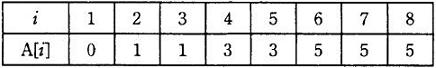 【問10】木構造を表現する配列―平成20年秋期ソフトウェア開発技術者