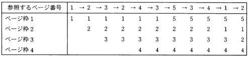 【問23】ページ置換えアルゴリズム―平成20年秋期ソフトウェア開発技術者