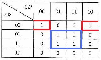 平成26年秋 問1 カルノ―図―情報処理試験(高度共通)の解説