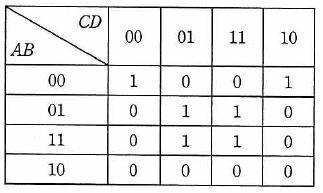 平成26年秋 問1 カルノ―図―情報処理試験(高度共通)
