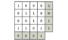 平成27年秋の情報処理試験(高度共通)―過去問と解説